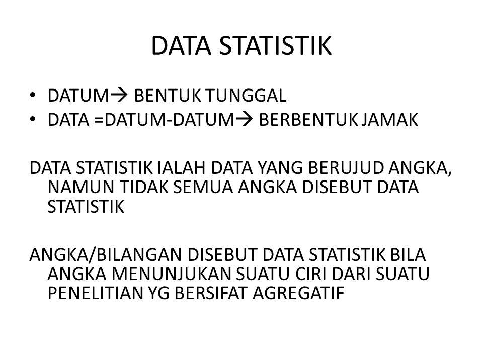 DATA STATISTIK DATUM  BENTUK TUNGGAL DATA =DATUM-DATUM  BERBENTUK JAMAK DATA STATISTIK IALAH DATA YANG BERUJUD ANGKA, NAMUN TIDAK SEMUA ANGKA DISEBUT DATA STATISTIK ANGKA/BILANGAN DISEBUT DATA STATISTIK BILA ANGKA MENUNJUKAN SUATU CIRI DARI SUATU PENELITIAN YG BERSIFAT AGREGATIF