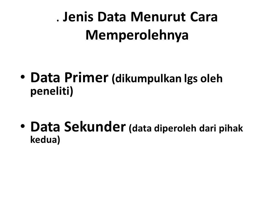 . Jenis Data Menurut Cara Memperolehnya Data Primer (dikumpulkan lgs oleh peneliti) Data Sekunder (data diperoleh dari pihak kedua)