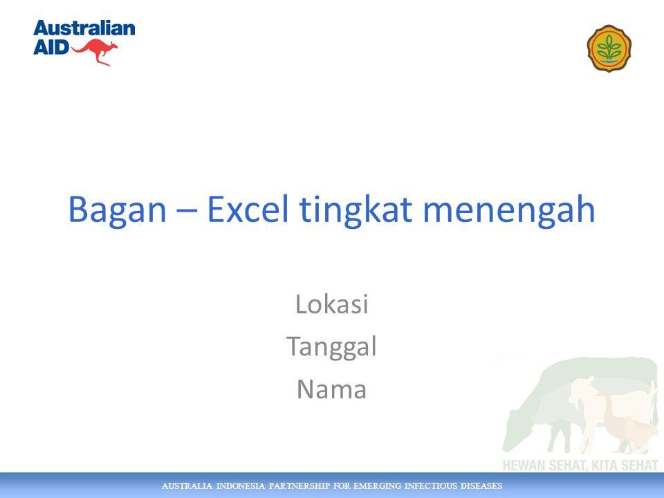 AUSTRALIA INDONESIA PARTNERSHIP FOR EMERGING INFECTIOUS DISEASES PENGANTAR KE BAGAN Buka buku kerja Excel 'Charts.xlsx'.