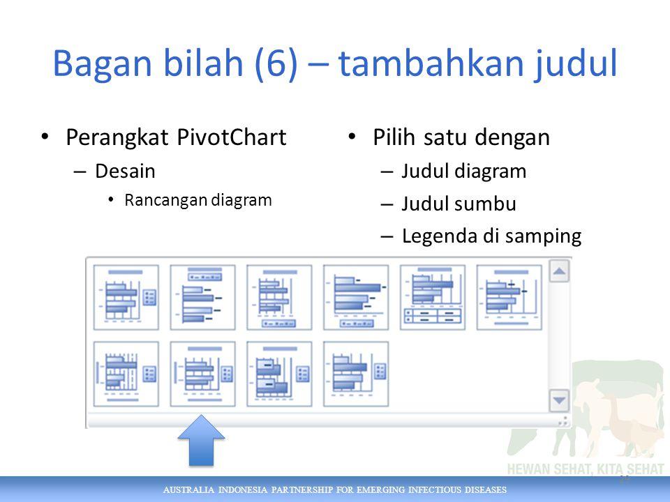 AUSTRALIA INDONESIA PARTNERSHIP FOR EMERGING INFECTIOUS DISEASES Bagan bilah (6) – tambahkan judul Perangkat PivotChart – Desain Rancangan diagram Pilih satu dengan – Judul diagram – Judul sumbu – Legenda di samping 29