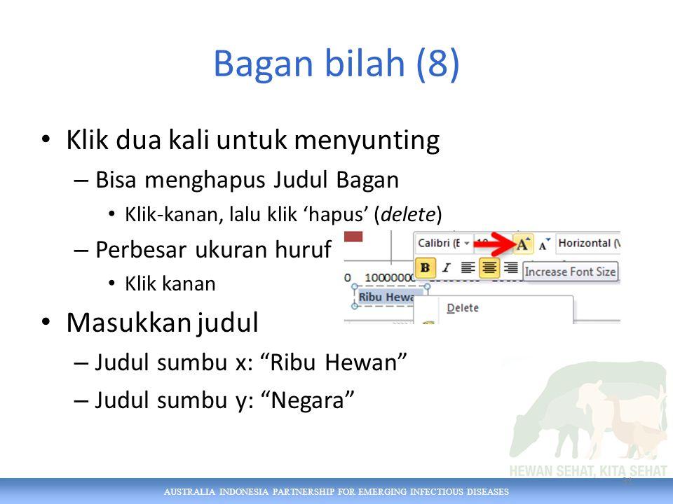 AUSTRALIA INDONESIA PARTNERSHIP FOR EMERGING INFECTIOUS DISEASES Bagan bilah (8) Klik dua kali untuk menyunting – Bisa menghapus Judul Bagan Klik-kanan, lalu klik 'hapus' (delete) – Perbesar ukuran huruf Klik kanan Masukkan judul – Judul sumbu x: Ribu Hewan – Judul sumbu y: Negara 31