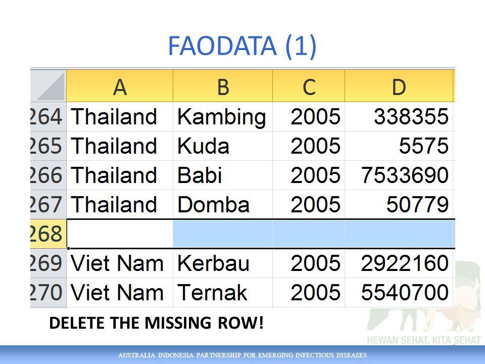AUSTRALIA INDONESIA PARTNERSHIP FOR EMERGING INFECTIOUS DISEASES FAODATA (2) Buat tabel Excel dari data Beri nama FAOtable 6