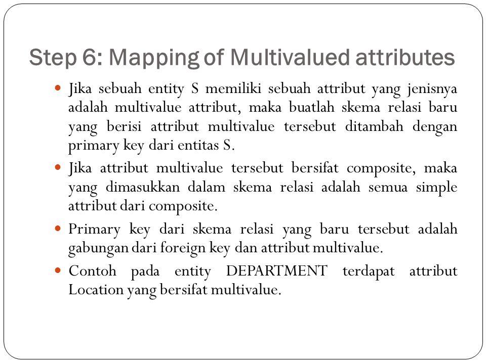 Step 6: Mapping of Multivalued attributes Jika sebuah entity S memiliki sebuah attribut yang jenisnya adalah multivalue attribut, maka buatlah skema r