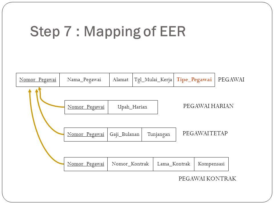 Step 7 : Mapping of EER Nomor_PegawaiNama_PegawaiAlamatTgl_Mulai_Kerja PEGAWAI Nomor_PegawaiUpah_Harian PEGAWAI HARIAN Nomor_PegawaiGaji_Bulanan PEGAW