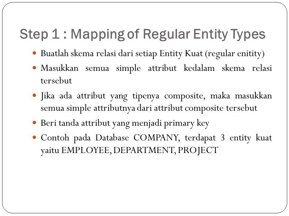 Step 1 : Mapping of Regular Entity Types Buatlah skema relasi dari setiap Entity Kuat (regular enitity) Masukkan semua simple attribut kedalam skema r