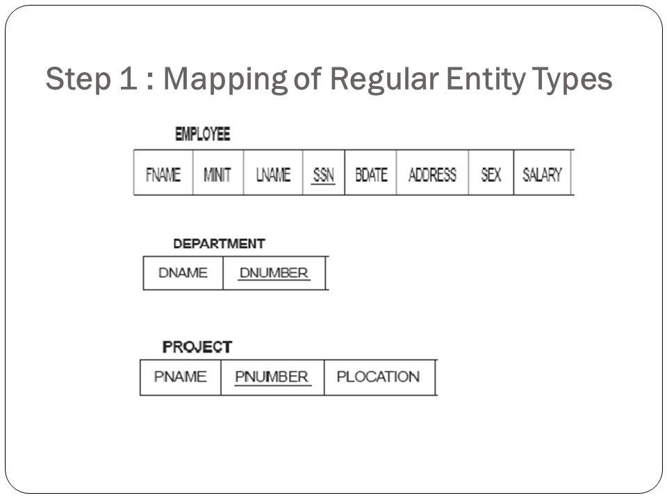 Step 7 : Mapping of EER Buat relasi terpisah untuk masing-masing supertipe dan subtipe Berikan atribut-atribut yang umum (termasuk kunci primer) ke supertipe Masukkan pembeda subtipe pada supertipe Tambahkan kunci primer pada supertipe ke semua subtipe