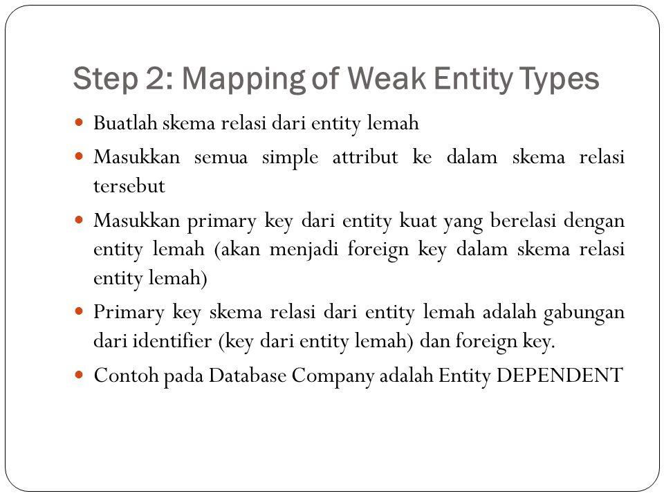 Step 2: Mapping of Weak Entity Types Buatlah skema relasi dari entity lemah Masukkan semua simple attribut ke dalam skema relasi tersebut Masukkan pri