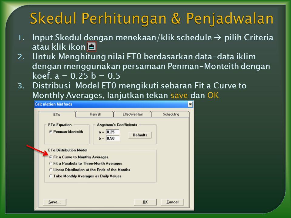 1. Input Skedul dengan menekaan/klik schedule  pilih Criteria atau klik ikon 2. Untuk Menghitung nilai ET0 berdasarkan data-data iklim dengan menggun