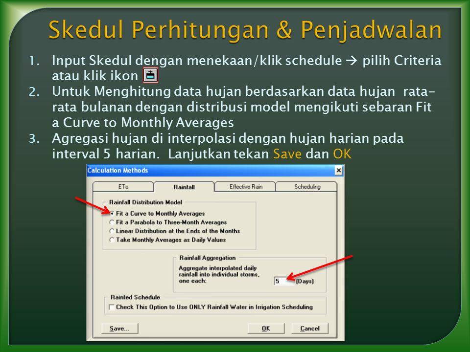 1. Input Skedul dengan menekaan/klik schedule  pilih Criteria atau klik ikon 2. Untuk Menghitung data hujan berdasarkan data hujan rata- rata bulanan