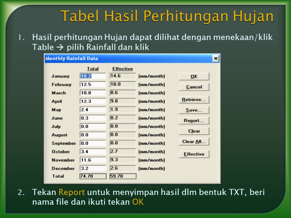 1. Hasil perhitungan Hujan dapat dilihat dengan menekaan/klik Table  pilih Rainfall dan klik 2. Tekan Report untuk menyimpan hasil dlm bentuk TXT, be