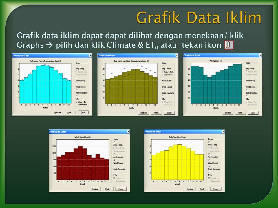 Grafik data iklim dapat dapat dilihat dengan menekaan/ klik Graphs  pilih dan klik Climate & ET 0 atau tekan ikon