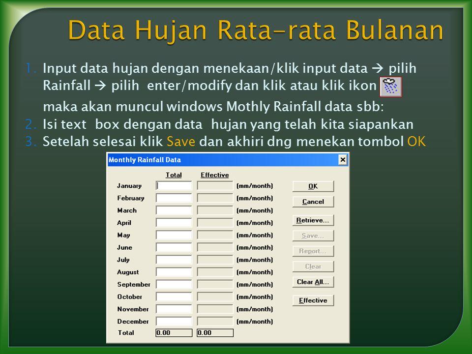 1.Input data hujan dengan menekaan/klik input data  pilih Rainfall  pilih enter/modify dan klik atau klik ikon maka akan muncul windows Mothly Rainf
