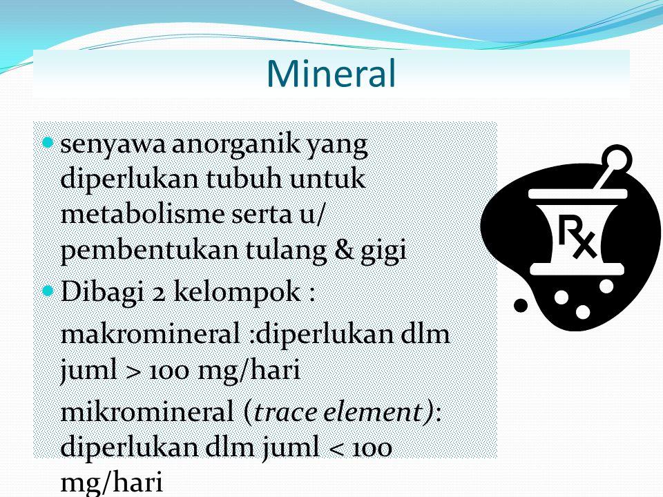 Mineral senyawa anorganik yang diperlukan tubuh untuk metabolisme serta u/ pembentukan tulang & gigi Dibagi 2 kelompok : makromineral :diperlukan dlm