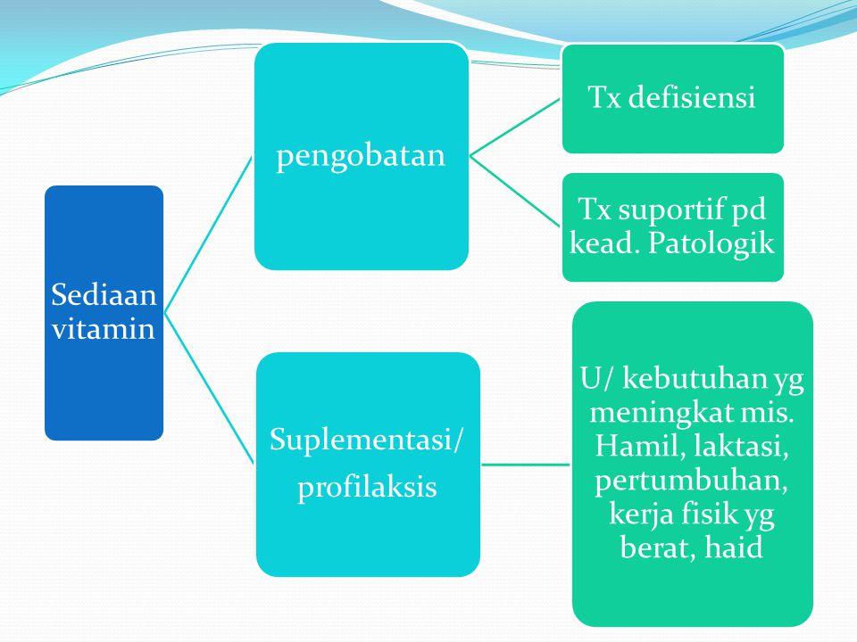 Kalsium Sumber : produk olahan susu, kacang2an, sayuran Absorpsi perlu vit D Kebutuhan kalsium meningkat pd masa pertumbuhan, laktasi, wanita pascamenopause Fungsi : pembentukan tulang, gigi pengaturan fgs saraf, otot Hipokalsemia : rasa cemas, iritabilitas, tetani, kejang otot, mudah perdarahan, kontraksi jantung lemah Hiperkalsemia : otot kendor, nyeri sekitar daerah bertulang, batu ginjal