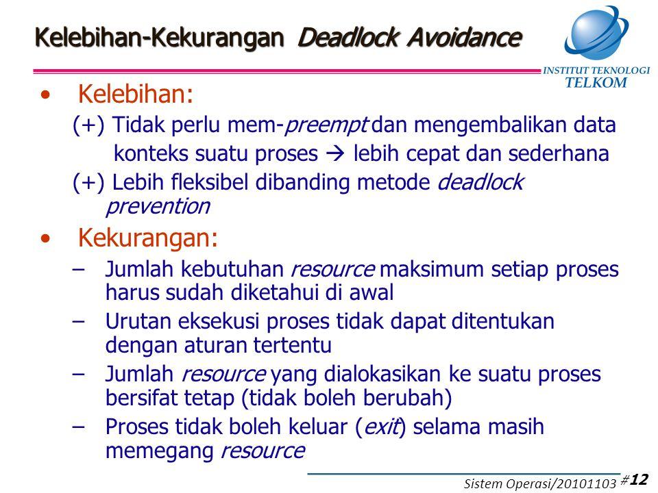 Kelebihan-Kekurangan Deadlock Avoidance Kelebihan: (+) Tidak perlu mem-preempt dan mengembalikan data konteks suatu proses  lebih cepat dan sederhana
