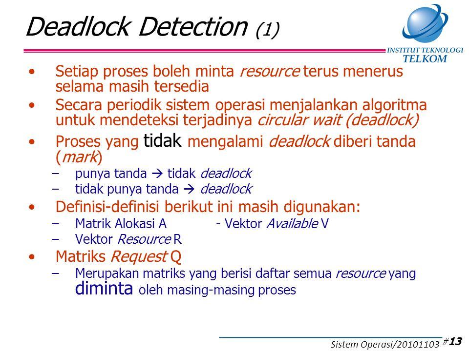 Deadlock Detection (1) Setiap proses boleh minta resource terus menerus selama masih tersedia Secara periodik sistem operasi menjalankan algoritma unt