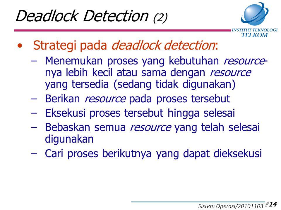 Deadlock Detection (2) Strategi pada deadlock detection: –Menemukan proses yang kebutuhan resource- nya lebih kecil atau sama dengan resource yang ter