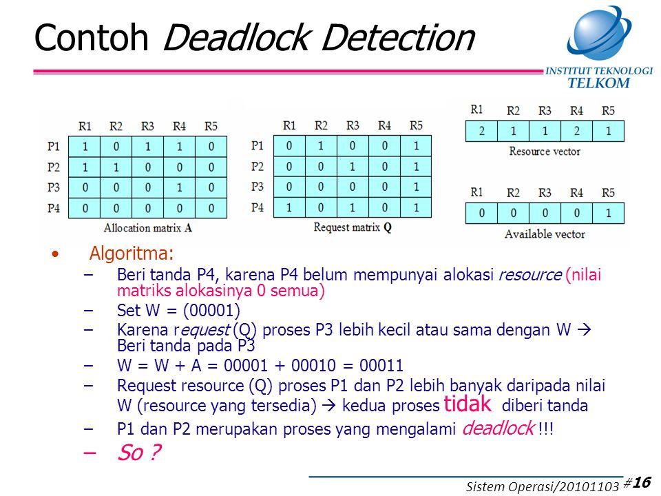 Contoh Deadlock Detection Algoritma: –Beri tanda P4, karena P4 belum mempunyai alokasi resource (nilai matriks alokasinya 0 semua) –Set W = (00001) –K