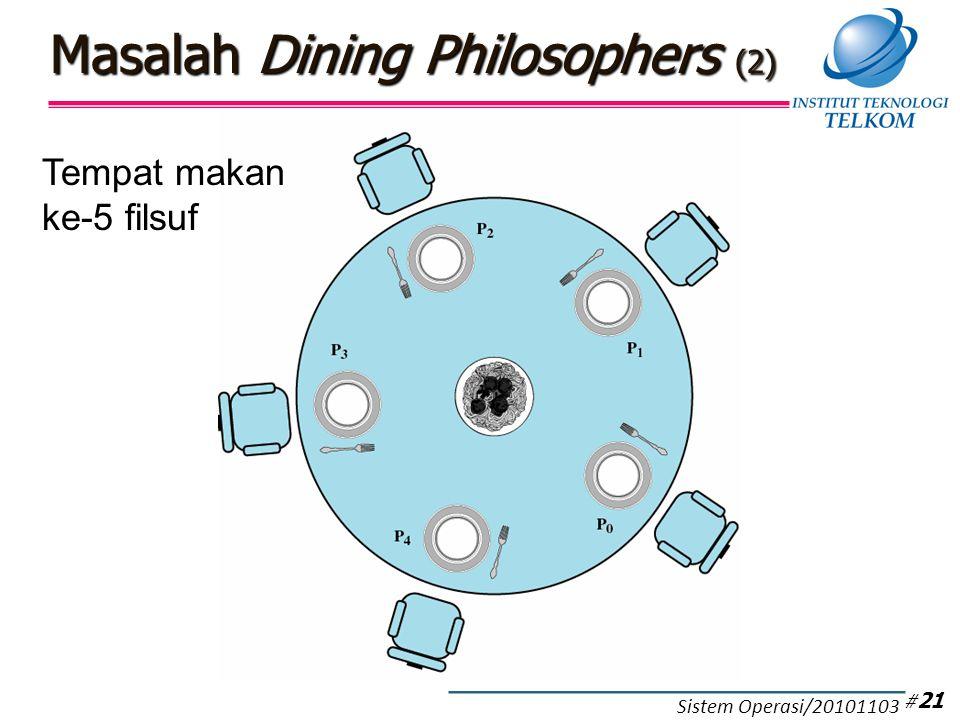 Masalah Dining Philosophers (2) Tempat makan ke-5 filsuf # 21 Sistem Operasi/20101103