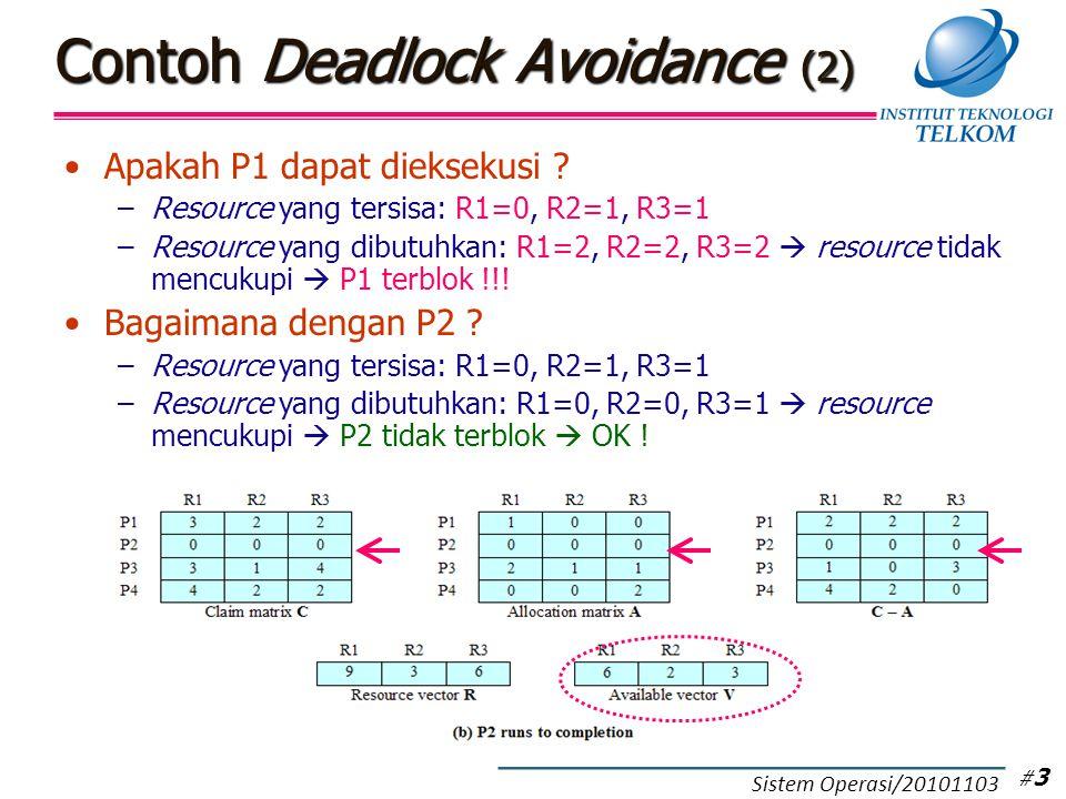 Contoh Deadlock Avoidance (2) Apakah P1 dapat dieksekusi ? –Resource yang tersisa: R1=0, R2=1, R3=1 –Resource yang dibutuhkan: R1=2, R2=2, R3=2  reso