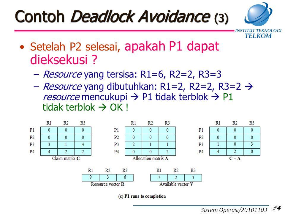 Contoh Deadlock Avoidance (3) Setelah P2 selesai, apakah P1 dapat dieksekusi ? –Resource yang tersisa: R1=6, R2=2, R3=3 –Resource yang dibutuhkan: R1=