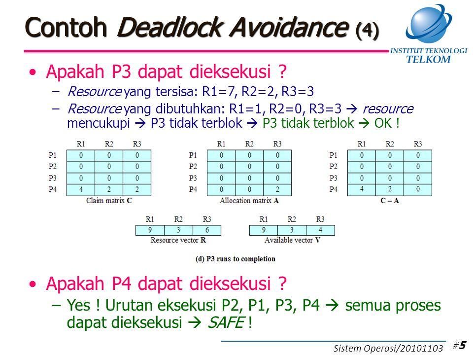 Apakah P3 dapat dieksekusi ? –Resource yang tersisa: R1=7, R2=2, R3=3 –Resource yang dibutuhkan: R1=1, R2=0, R3=3  resource mencukupi  P3 tidak terb