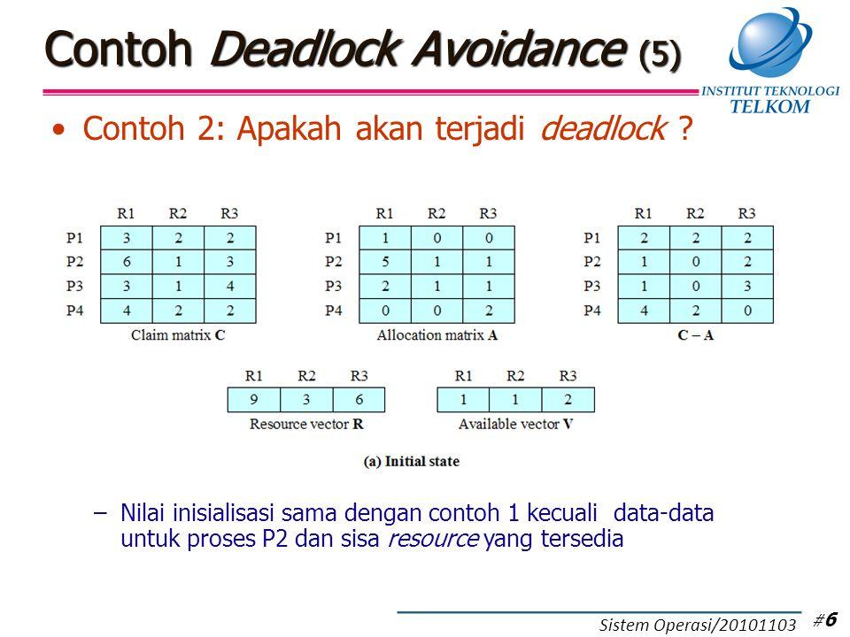 Contoh Deadlock Avoidance (5) Contoh 2: Apakah akan terjadi deadlock ? –Nilai inisialisasi sama dengan contoh 1 kecuali data-data untuk proses P2 dan