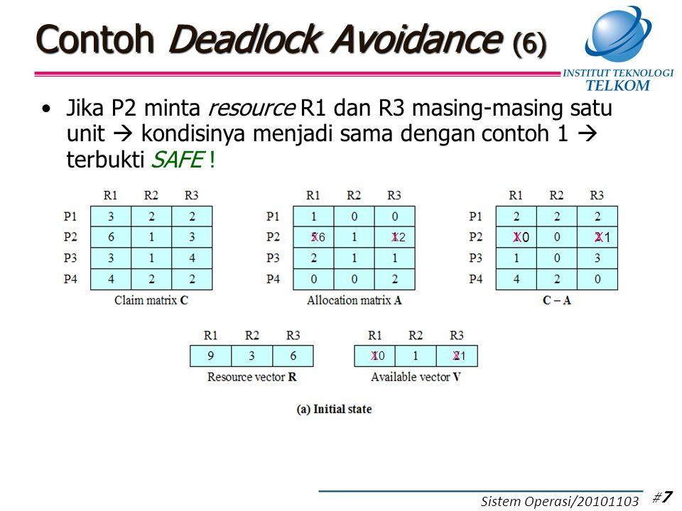 Jika P2 minta resource R1 dan R3 masing-masing satu unit  kondisinya menjadi sama dengan contoh 1  terbukti SAFE ! Contoh Deadlock Avoidance (6) X0X