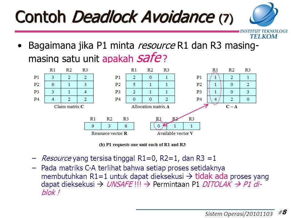 Bagaimana jika P1 minta resource R1 dan R3 masing- masing satu unit apakah safe ? –Resource yang tersisa tinggal R1=0, R2=1, dan R3 =1 –Pada matriks C
