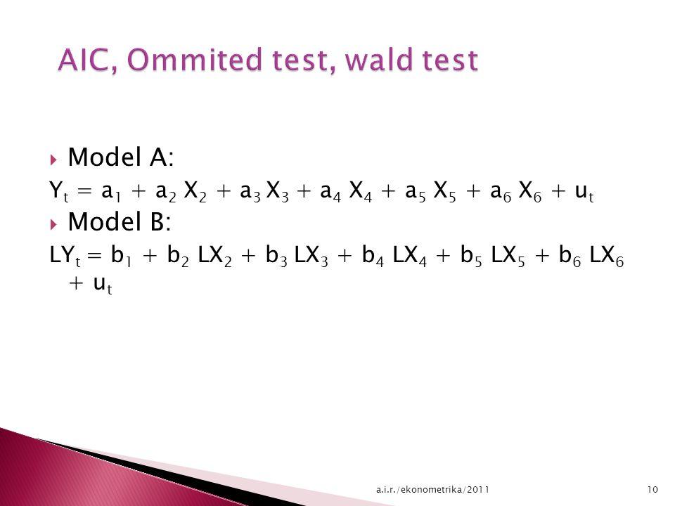  Model A: Y t = a 1 + a 2 X 2 + a 3 X 3 + a 4 X 4 + a 5 X 5 + a 6 X 6 + u t  Model B: LY t = b 1 + b 2 LX 2 + b 3 LX 3 + b 4 LX 4 + b 5 LX 5 + b 6 LX 6 + u t 10a.i.r./ekonometrika/2011