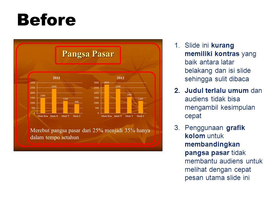 3 1.Slide ini kurang memiliki kontras yang baik antara latar belakang dan isi slide sehingga sulit dibaca 2.Judul terlalu umum dan audiens tidak bisa