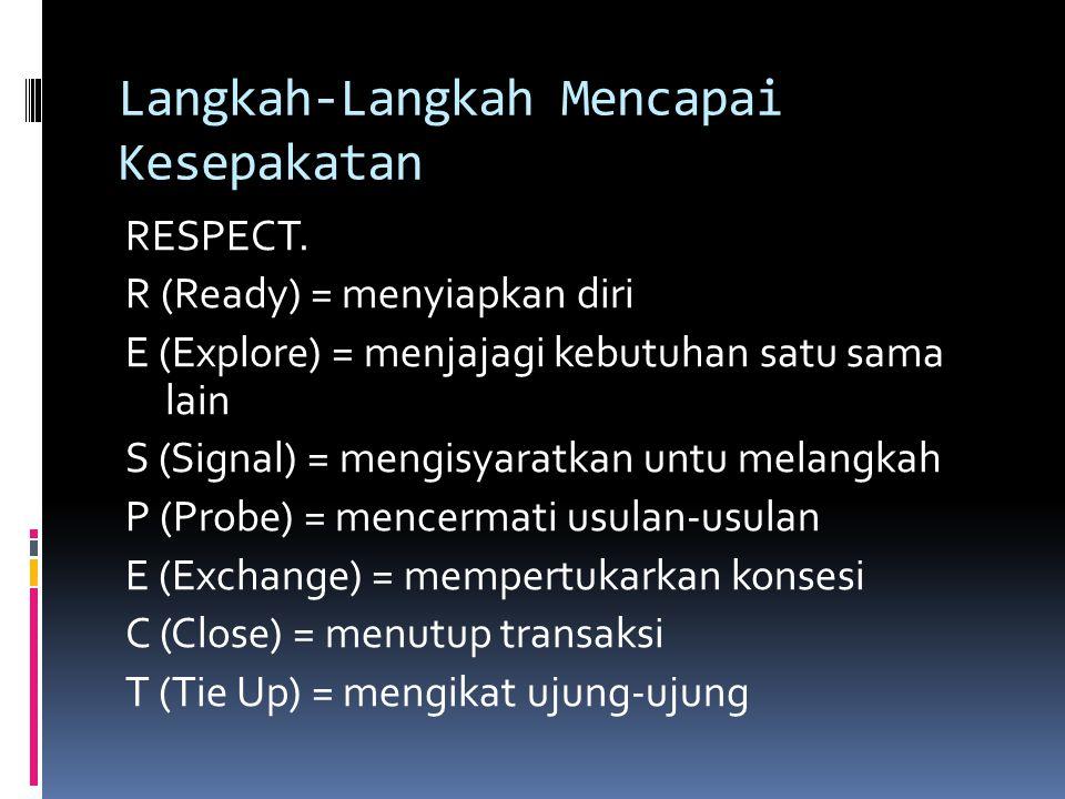 Langkah-Langkah Mencapai Kesepakatan RESPECT. R (Ready) = menyiapkan diri E (Explore) = menjajagi kebutuhan satu sama lain S (Signal) = mengisyaratkan