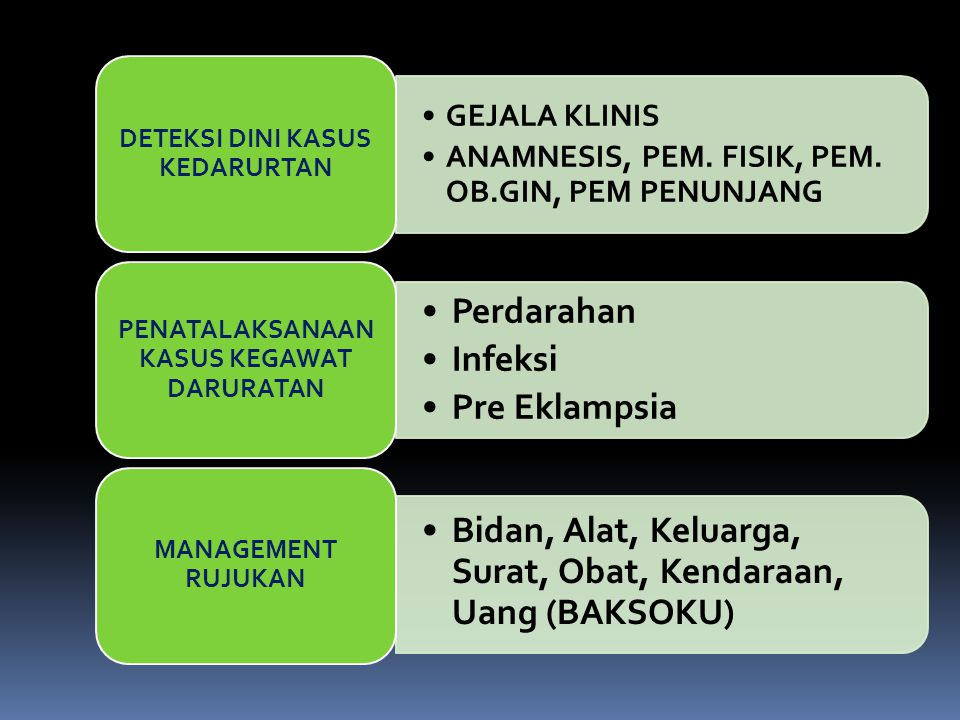 SEPSIS PATOLOGI: Penurunan PERFUSI jaringan karena kelainan distribusi cairan Reaksi radang akibat infeksi (Systemic Inflammatory Response Syndrome)