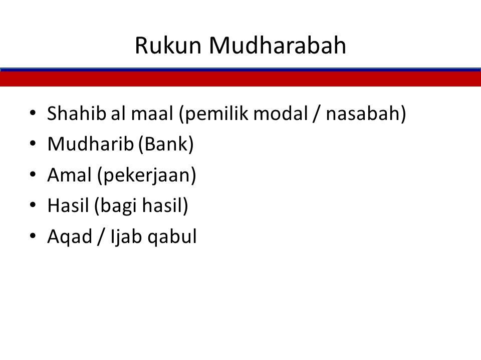 Skema Mudharabah Muthlaqah 1. Titip dana 4. Bagi hasil 3. Bagi hasil 2. Pemamfaatan dana Penabung / Deposan Shahibul Maal Bank : -Mudharib -Wkl Shahib