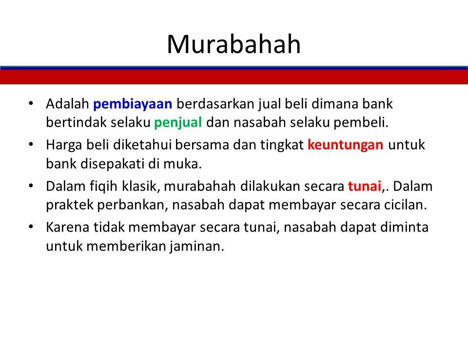 Rukun Mudharabah Shahib al maal (pemilik modal / nasabah) Mudharib (Bank) Amal (pekerjaan) Hasil (bagi hasil) Aqad / Ijab qabul