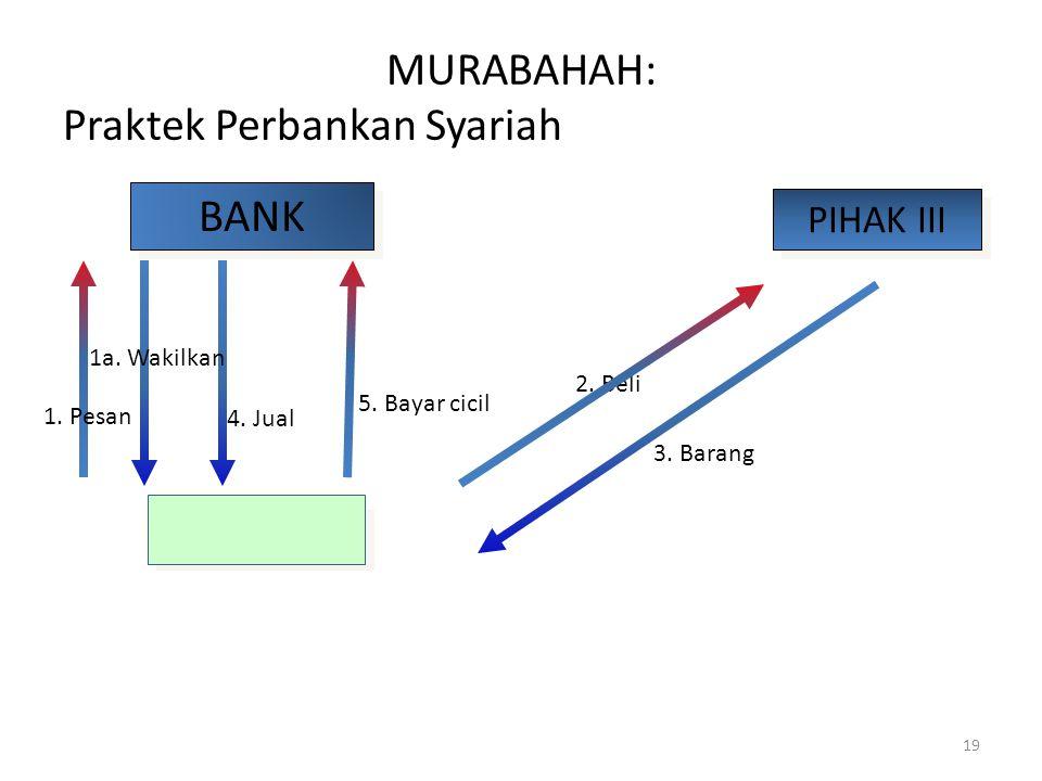 MURABAHAH: Praktek Perbankan Syariah 18 BANK NASABAH PIHAK III 1. pesan 2. beli Kirim barang 4. bayar 3. jual