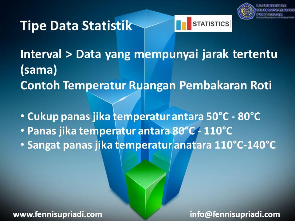 Tipe Data Statistik Interval > Data yang mempunyai jarak tertentu (sama) Contoh Temperatur Ruangan Pembakaran Roti Cukup panas jika temperatur antara 50°C - 80°C Panas jika temperatur antara 80°C - 110°C Sangat panas jika temperatur anatara 110°C-140°C www.fennisupriadi.cominfo@fennisupriadi.com