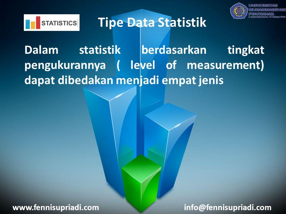 Tipe Data Statistik Dalam statistik berdasarkan tingkat pengukurannya ( level of measurement) dapat dibedakan menjadi empat jenis www.fennisupriadi.cominfo@fennisupriadi.com