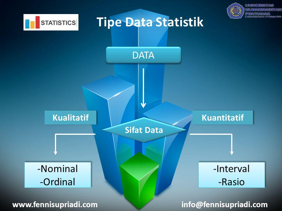 Tipe Data Statistik www.fennisupriadi.cominfo@fennisupriadi.com DATA Sifat Data -Nominal -Ordinal -Nominal -Ordinal -Interval -Rasio -Interval -Rasio Kualitatif Kuantitatif