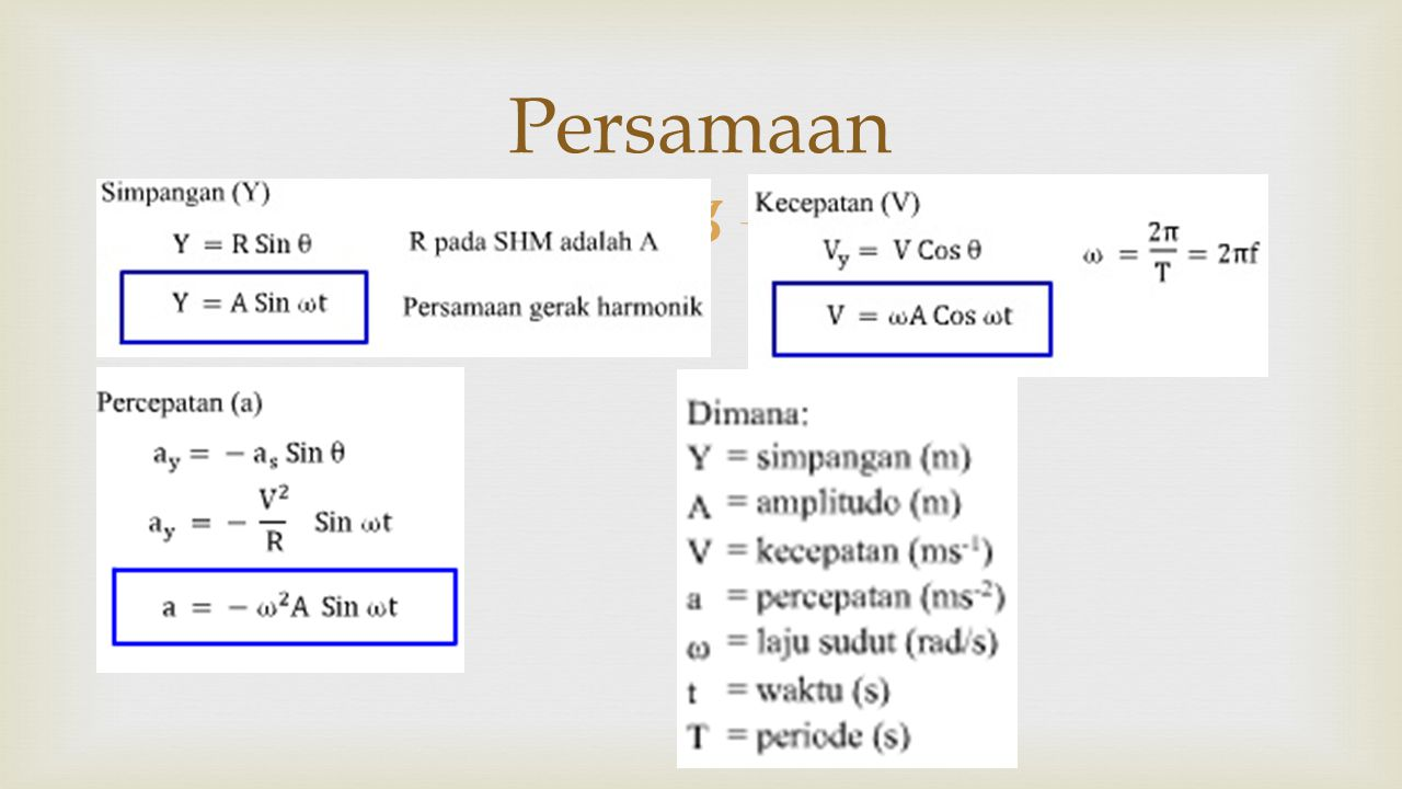  Frekuensi & Periode