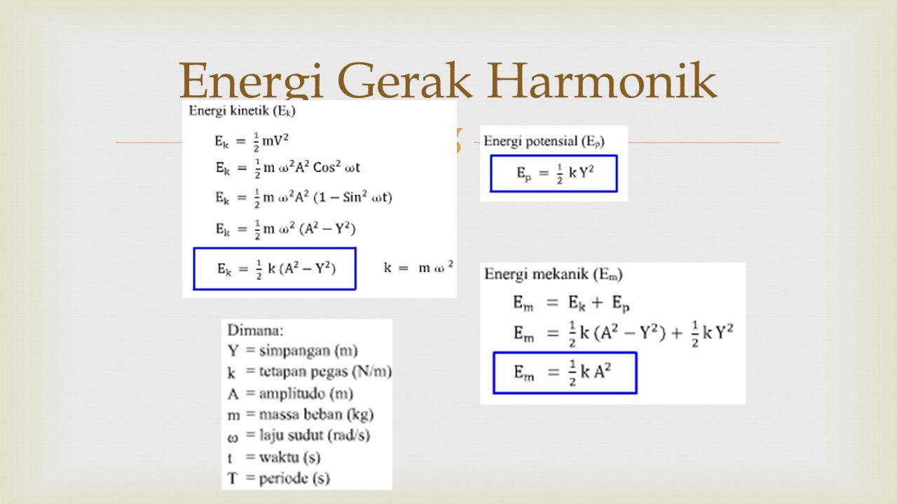  Energi Gerak Harmonik