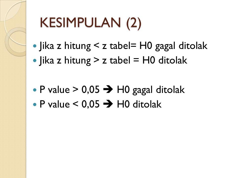 KESIMPULAN (2) Jika z hitung < z tabel= H0 gagal ditolak Jika z hitung > z tabel = H0 ditolak P value > 0,05  H0 gagal ditolak P value < 0,05  H0 ditolak