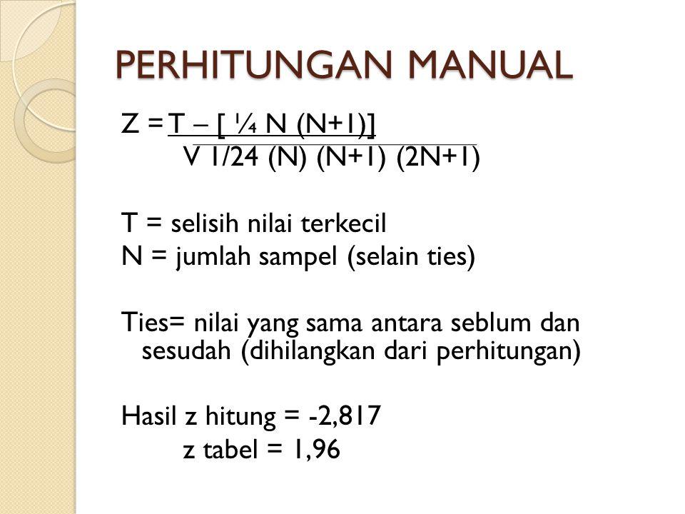 PERHITUNGAN MANUAL Z = T – [ ¼ N (N+1)] V 1/24 (N) (N+1) (2N+1) T = selisih nilai terkecil N = jumlah sampel (selain ties) Ties= nilai yang sama antara seblum dan sesudah (dihilangkan dari perhitungan) Hasil z hitung = -2,817 z tabel = 1,96
