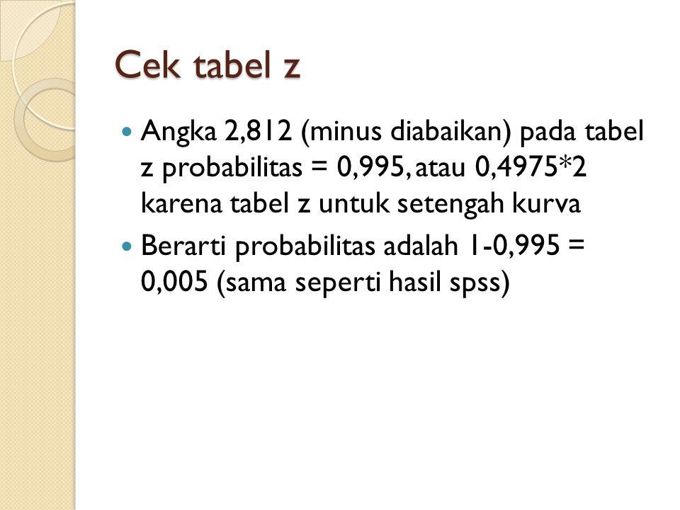 Cek tabel z Angka 2,812 (minus diabaikan) pada tabel z probabilitas = 0,995, atau 0,4975*2 karena tabel z untuk setengah kurva Berarti probabilitas adalah 1-0,995 = 0,005 (sama seperti hasil spss)