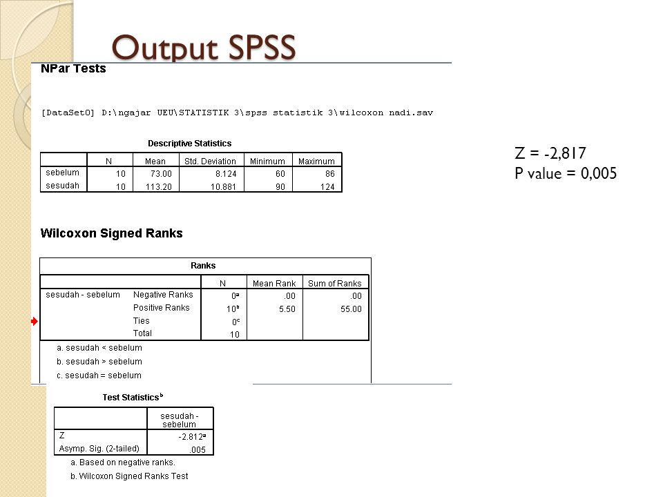 Output SPSS Z = -2,817 P value = 0,005