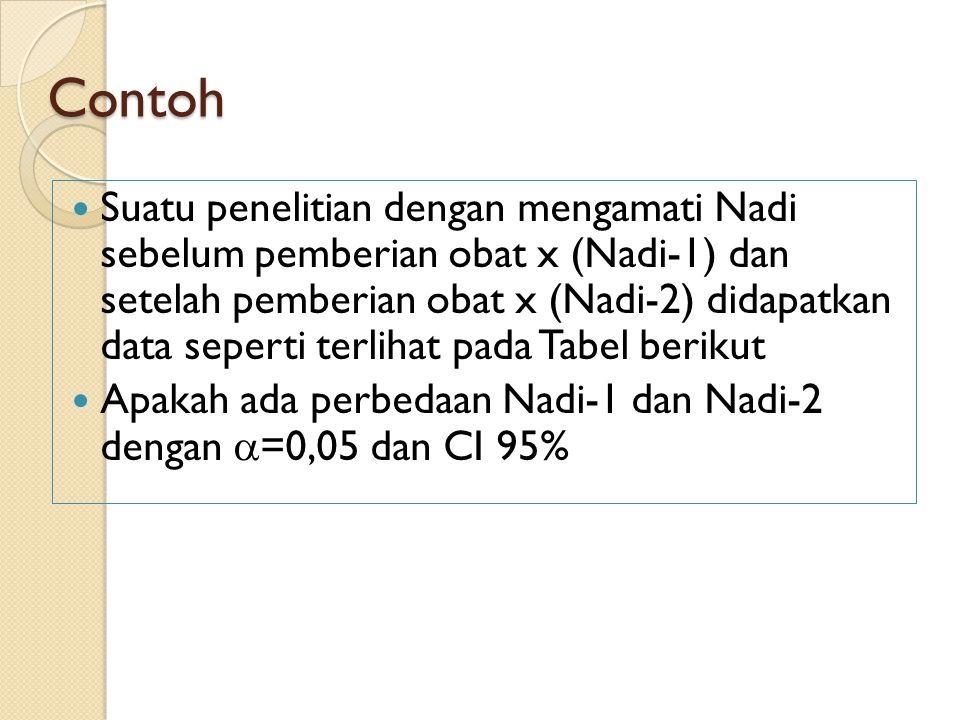 Contoh Suatu penelitian dengan mengamati Nadi sebelum pemberian obat x (Nadi-1) dan setelah pemberian obat x (Nadi-2) didapatkan data seperti terlihat pada Tabel berikut Apakah ada perbedaan Nadi-1 dan Nadi-2 dengan  =0,05 dan CI 95%