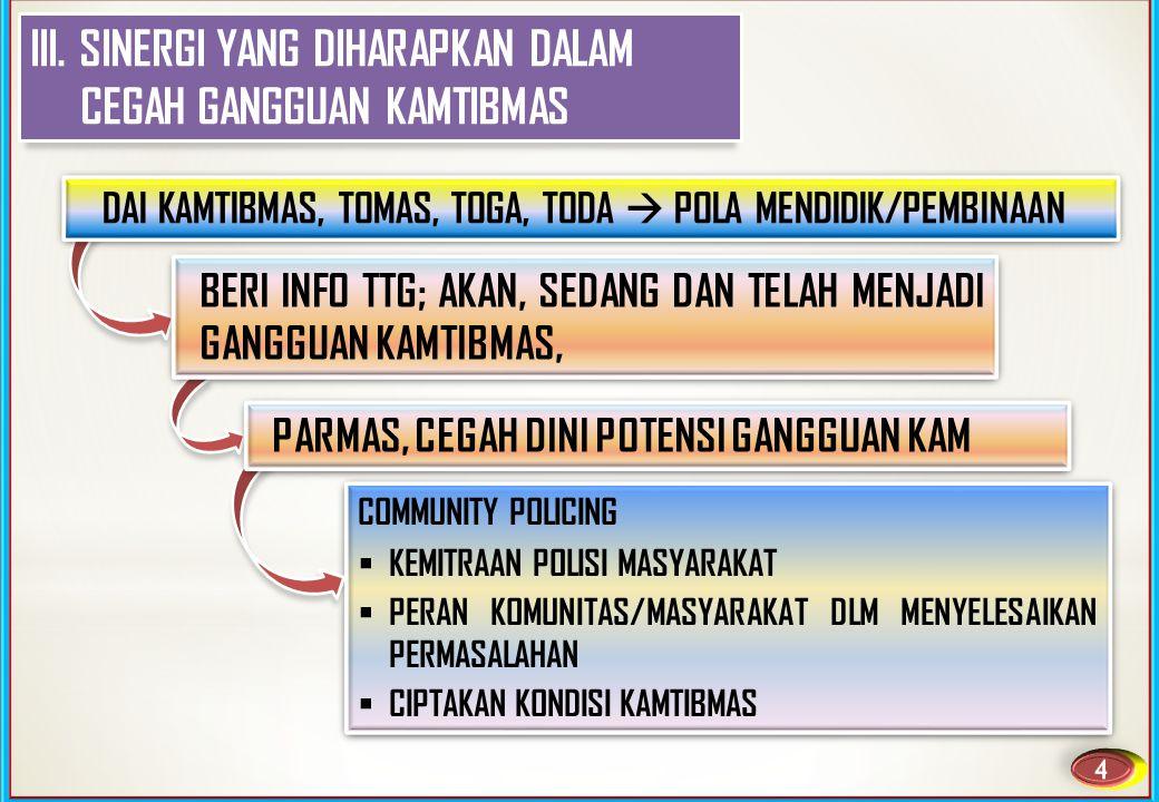 III. SINERGI YANG DIHARAPKAN DALAM CEGAH GANGGUAN KAMTIBMAS COMMUNITY POLICING  KEMITRAAN POLISI MASYARAKAT  PERAN KOMUNITAS/MASYARAKAT DLM MENYELES
