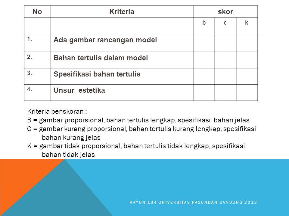 Penskoran tugas penilaian produk contoh 1: NoKriteriaskor bck 1. Ada gambar rancangan model 2. Bahan tertulis dalam model 3. Spesifikasi bahan tertuli