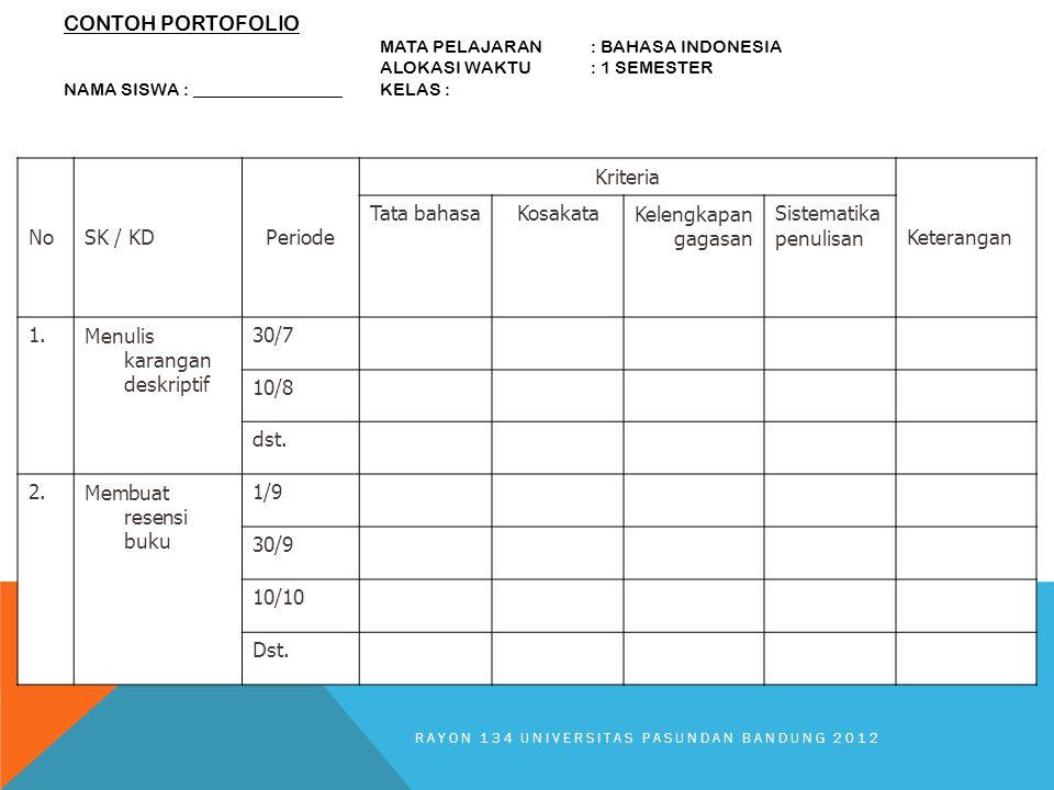 CONTOH PORTOFOLIO MATA PELAJARAN: BAHASA INDONESIA ALOKASI WAKTU: 1 SEMESTER NAMA SISWA : _________________KELAS : NoSK / KDPeriode Kriteria Keterangan Tata bahasaKosakataKelengkapan gagasan Sistematika penulisan 1.Menulis karangan deskriptif 30/7 10/8 dst.