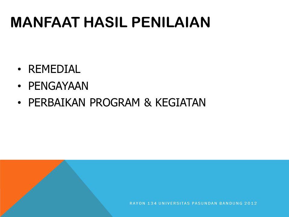 MANFAAT HASIL PENILAIAN REMEDIAL PENGAYAAN PERBAIKAN PROGRAM & KEGIATAN RAYON 134 UNIVERSITAS PASUNDAN BANDUNG 2012